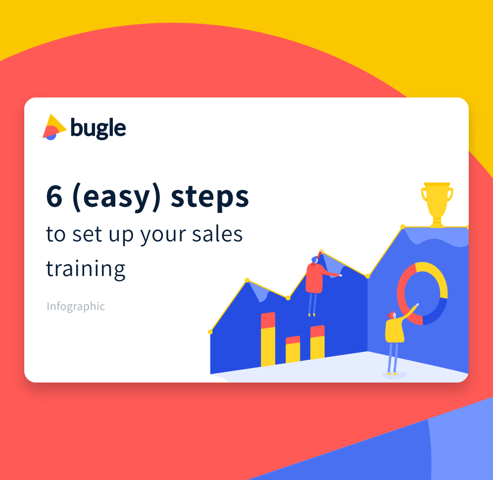 How to setup sales training in 6 steps